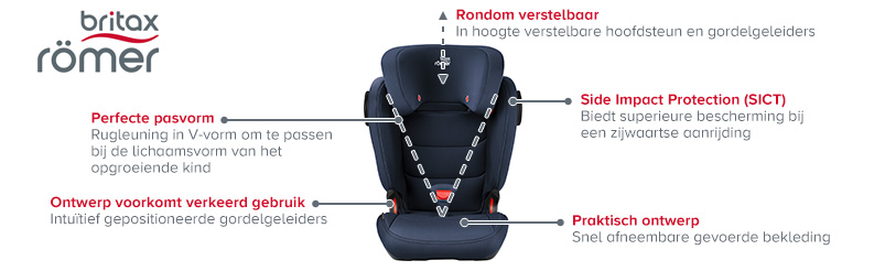Römer Premium Kidfix III M Trendline