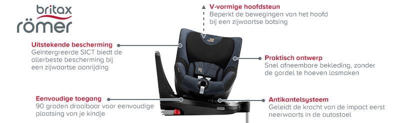 Römer Premium Dualfix i-Size
