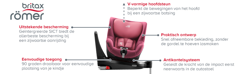 Römer Premium Dualfix M i-Size