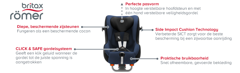 Römer Premium Max Way Plus