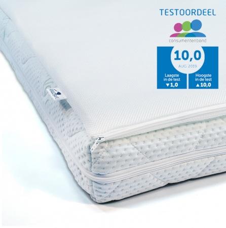 Airgosafe Topper <br> 70 x 150 cm